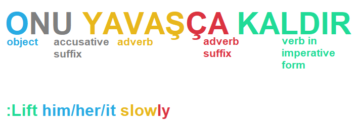 95+ Turkish Adverbs That You MUST Know [With Examples]